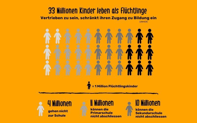 CHNO_ World Refugee Day Landing Page Graphics (1).jpg