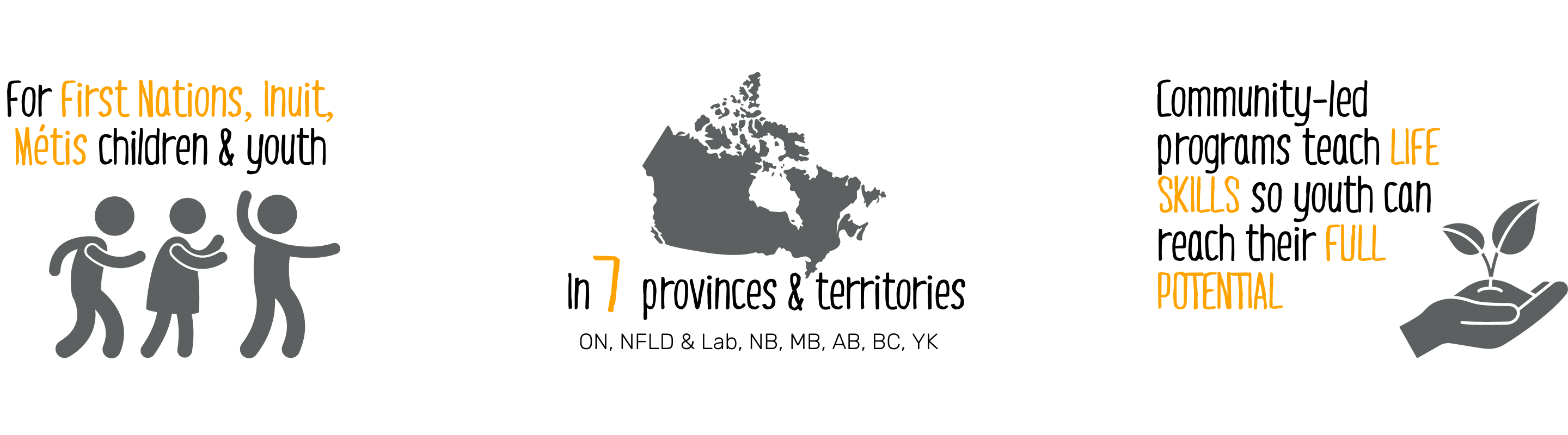 Canada Programs - impact graphic.png