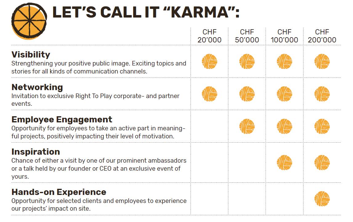 Corp.Partnership_Karma.PNG