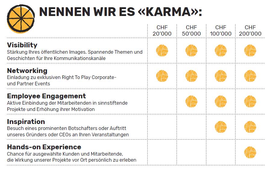 Corp.Partnership_Karma_CH-DE.PNG