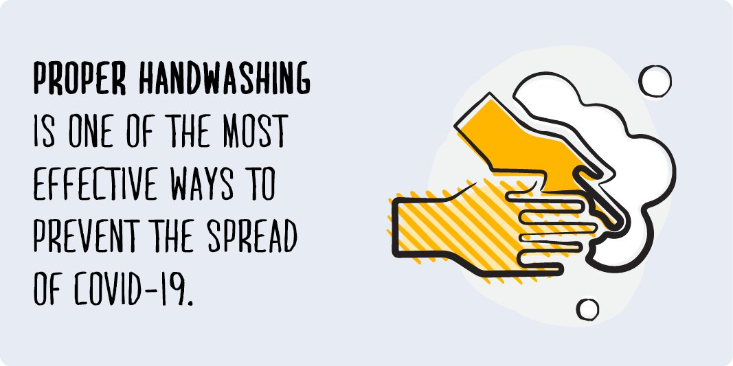 Handwashing Importance - Infographic